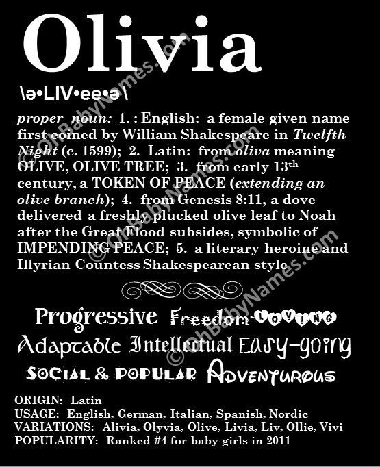 OLIVIA Personalized Name Print / Typography Print / Detailed Name Definitions / Numerology-calculated Destiny Traits / Educational