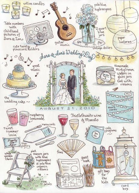 Everyday Artist: Wedding Memories Sketch