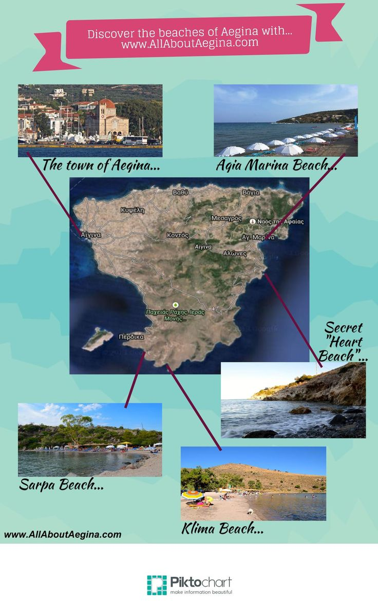 Infographics: Discovering the beaches of Aegina...