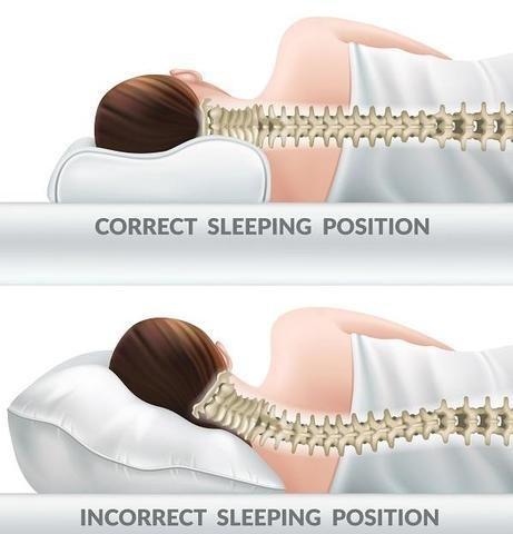 The Posture Pillow™️ | Cervical