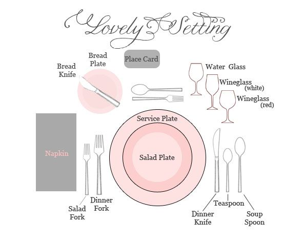 Best 25 Table setting diagram ideas on Pinterest | Table