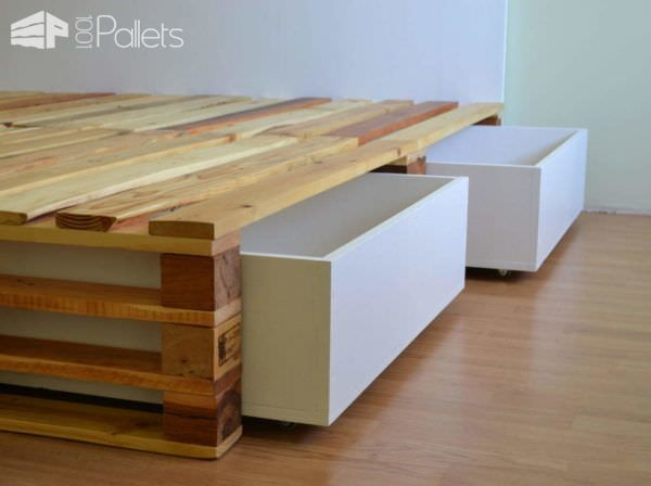 25 best ideas about Pallet bed frames on Pinterest