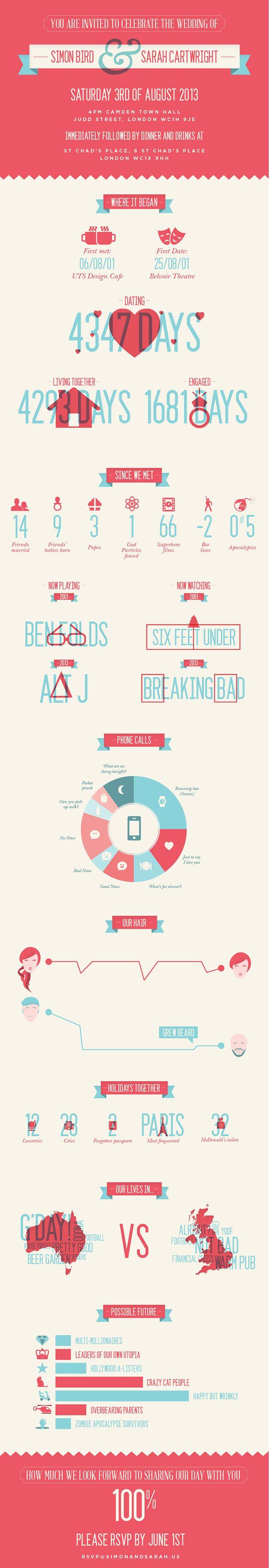 grafiker.de - Die Infografik, die eigentlich eine Hochzeitseinladung ist