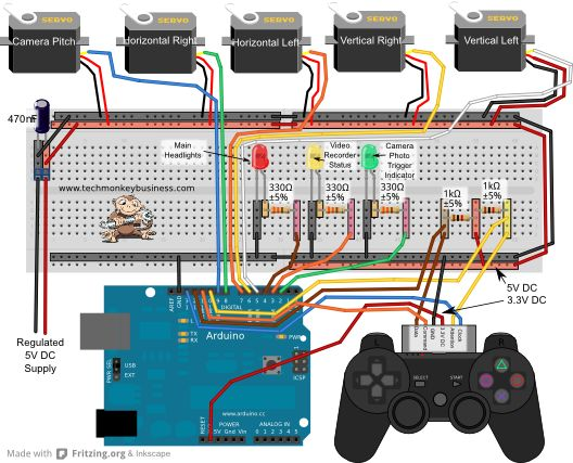 Using a wired playstation 2 controller for ROV control with Arduino http://www.techmonkeybusiness.com/ps2-controller-sketch-for-escs-and-stuff.html