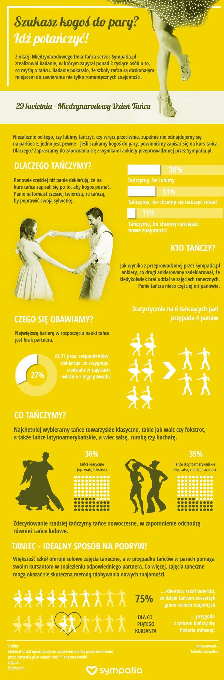 Dlaczego warto tańczyć? Infografika