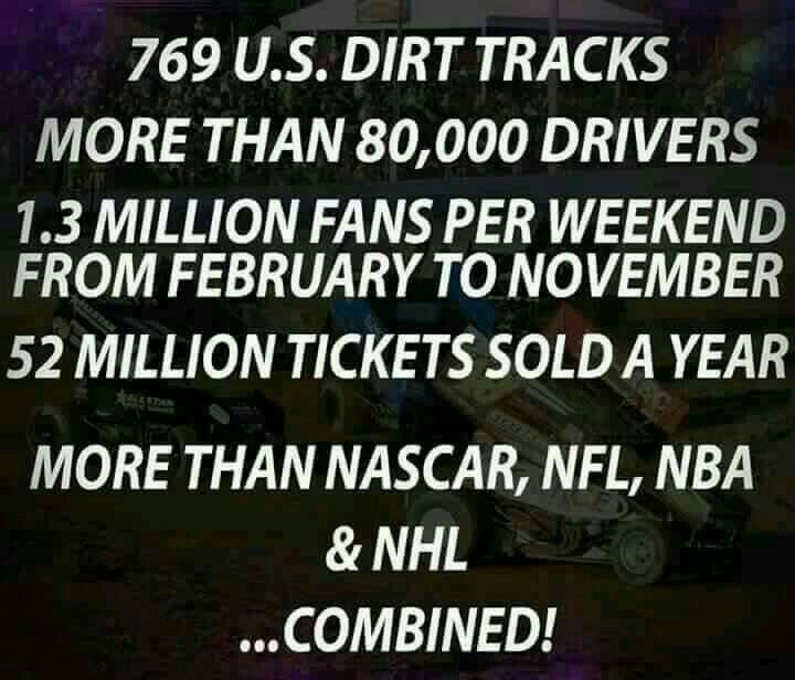 246 Best Dirt Track Racing Images On Pinterest Dirt Track Racing