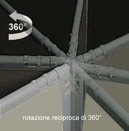 Gli elementi del paravento ruotano di 360° #paravento #ospedale