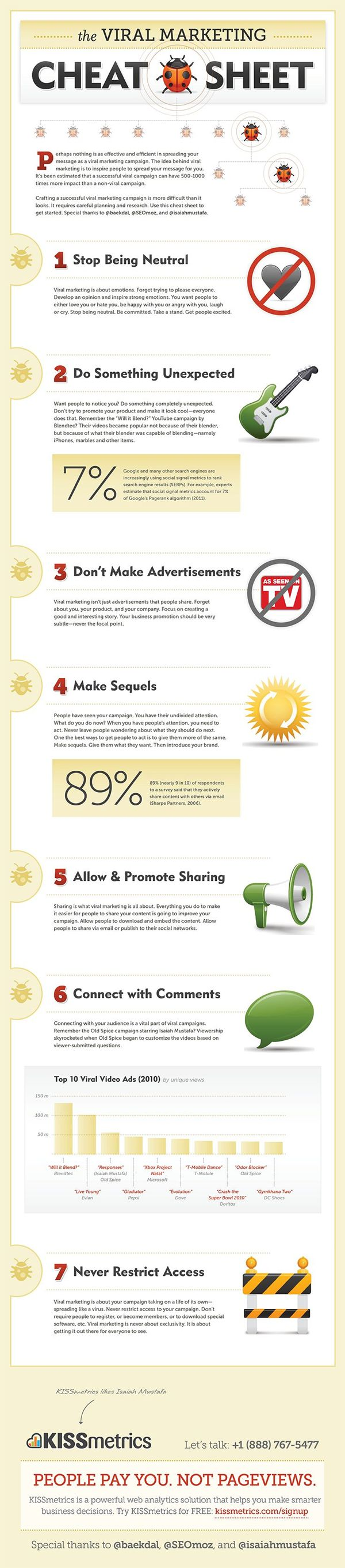 7 Steps to a Viral Marketing Campaign