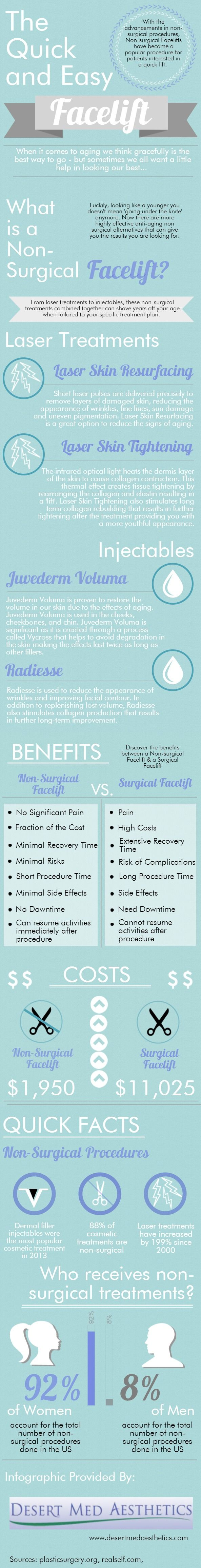 Non surgical Facelift Infographic - Learn how you can get a facelift with out the knife!