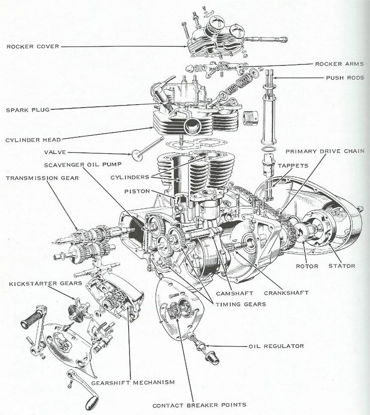 Triumph T120 Wiring Diagram: Image Result For Triumph Bonneville T120 Drawings