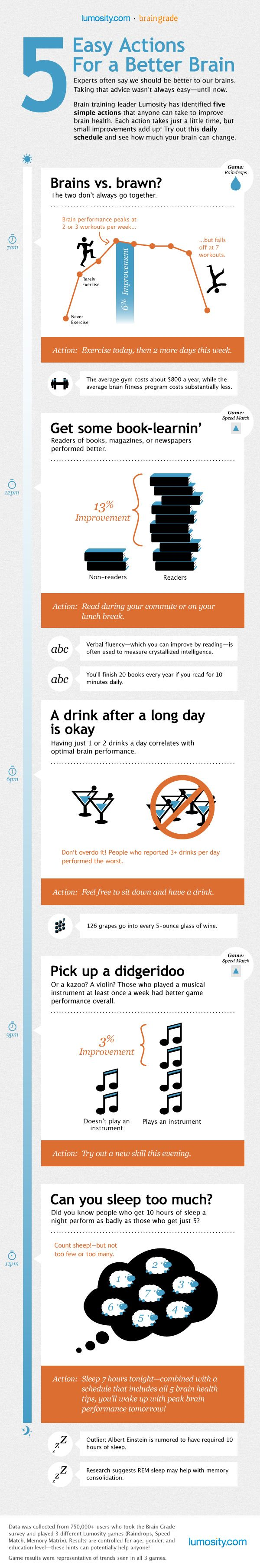 108 best infographics images on pinterest infographics background 5 easy actions for a better brain health fandeluxe Choice Image