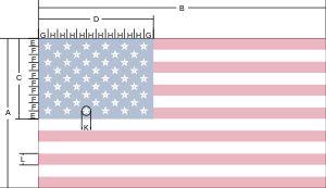 Les proportions doivent être respectées :  hauteur A = 1  longueur B = 1,9  hauteur du canton bleu C = 7/13 ˜ 0,54  longueur du canton bleu D = 2.B/5 = 0,76  écart vertical entre deux rangées d'étoiles E = F = C/10 ˜ 0,054  écart horizontal entre deux rangées d'étoiles G = H = D/12 ˜ 0,063  diamètre des étoiles K ˜ 0,062  largeur de chaque bande blanche ou rouge L = 1/13 ˜ 0,077