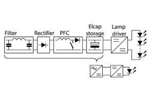 Led Lights Direct Current