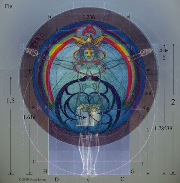 Seven SealS r Steiner https://brucelyonsblog.wordpress.com/2010/04/21/squaring-the-circle-p9/ sQuaring the Circle
