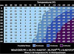 Omaha, NE weather and forecast information on WeatherBug.com