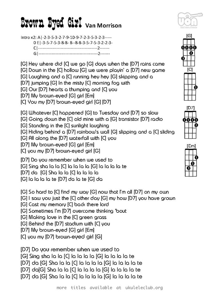 Awesome My Girl Ukulele Chords Mold Basic Guitar Chords For