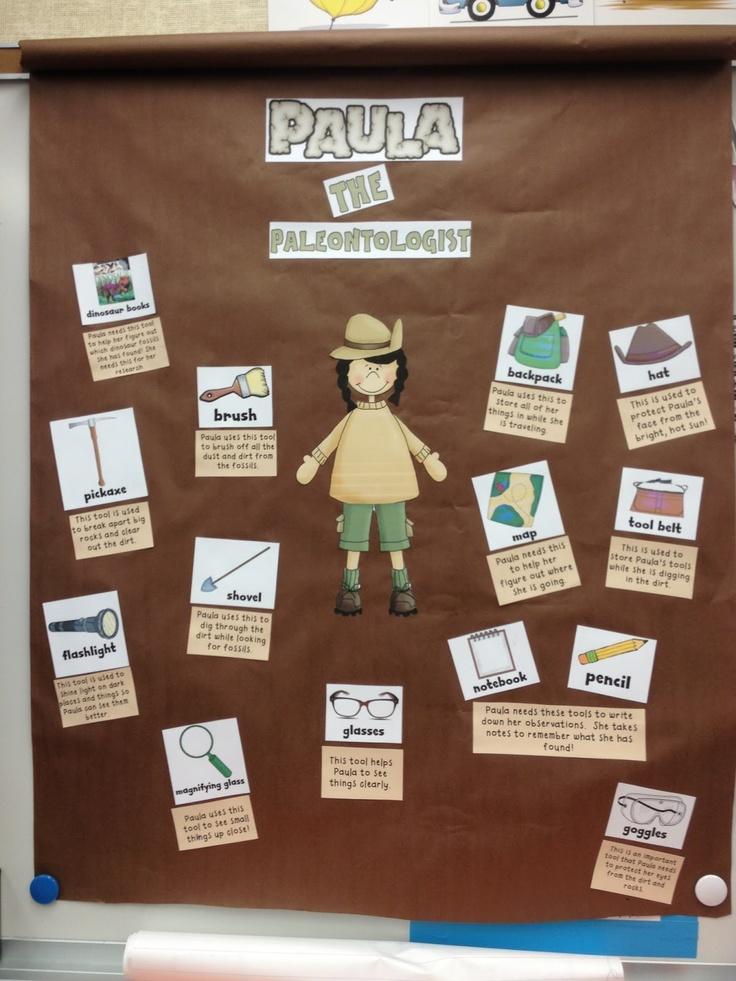 Keepin' It Kool In KinderLand: Dinosaur fun... Paula the paleontologist class anchor chart
