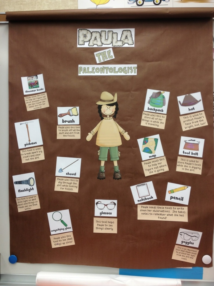 Keepin' It Kool In KinderLand: Dinosaur fun... Paula the paleontologist class anchor chart