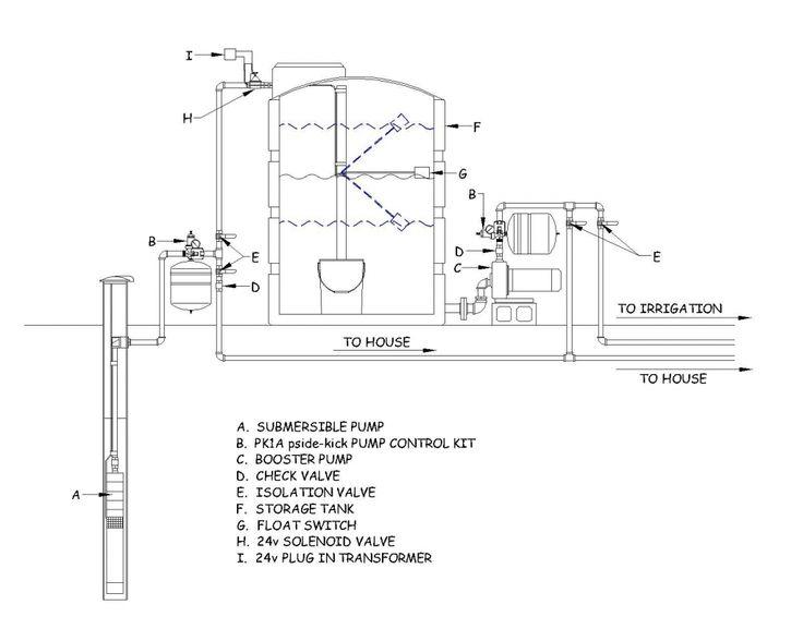 159 best wiring diagram images on pinterest generator transfer rh pinterest com