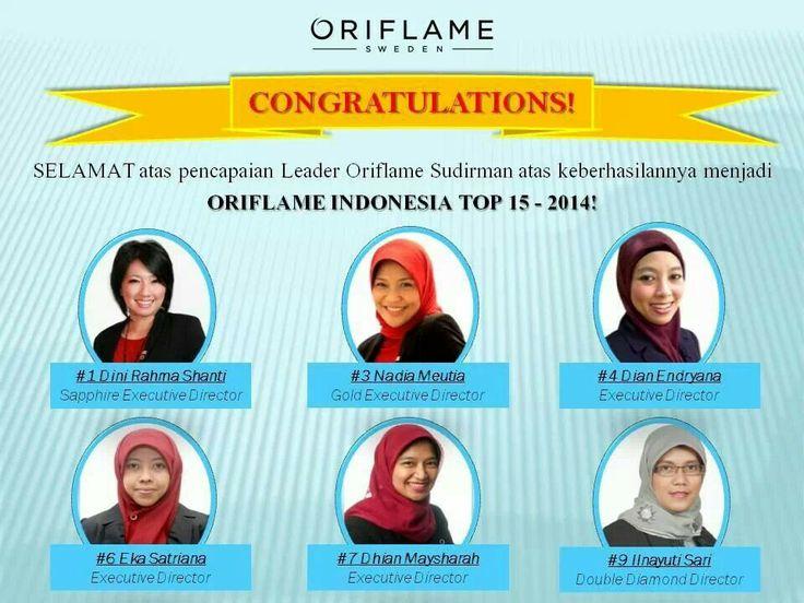 Top 15 Indonesia