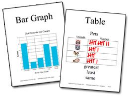 The Virginia Department of Education has made a series of word wall cards for grades K-8 and high school geometry. Includes both PDF and Word versions.