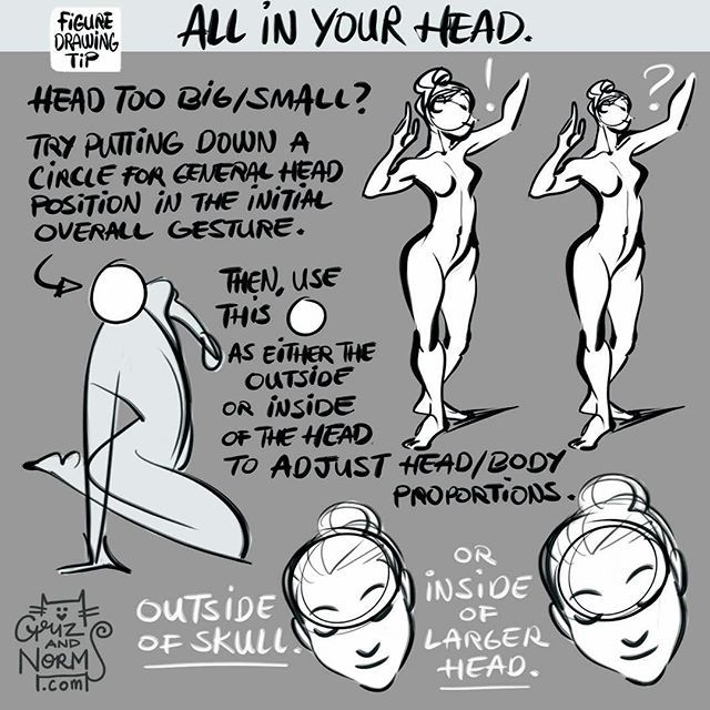 how to draw the human figure from your mind