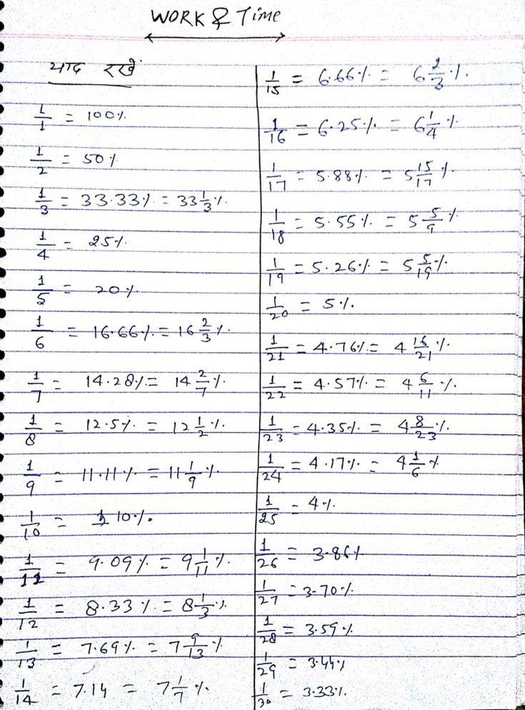 Durgesh Sir Math Study Materials Notes in Hindi Sarkari