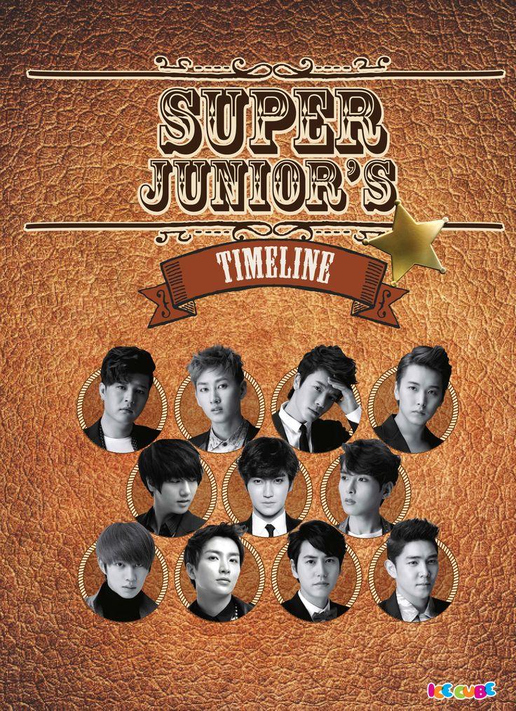Super Junior Timeline