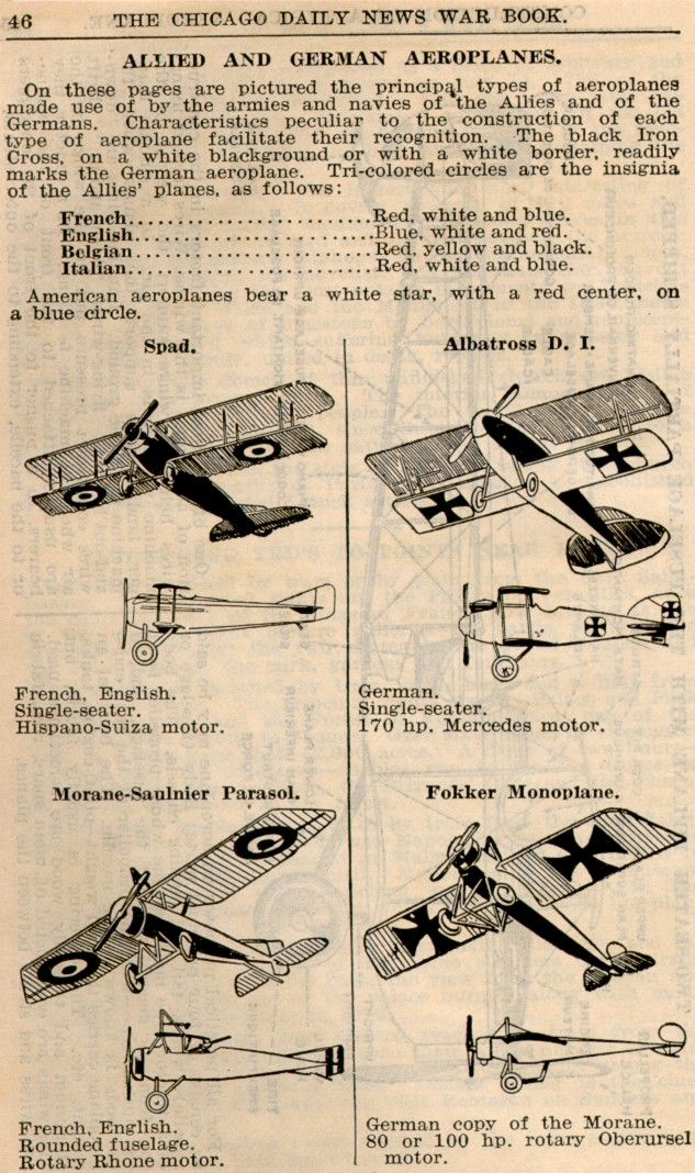 WWI Airplanes (1)