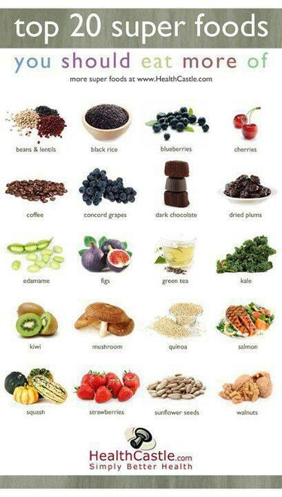 50 Healthiest Foods For Women