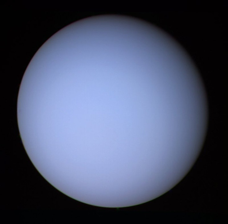planet uranus graphs - photo #34