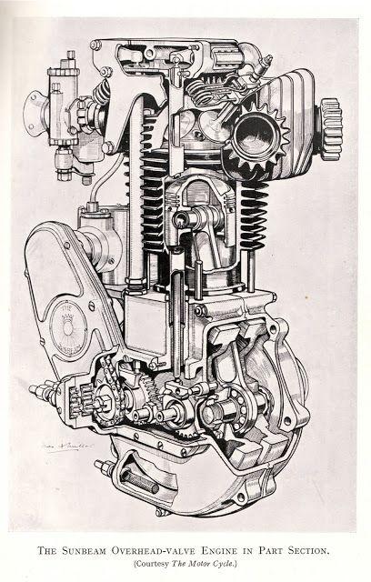 sunbeam 90 engine cutaway