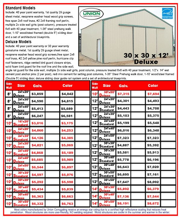 Your Source In Oklahoma For Barn Kits Pole Barns Horse