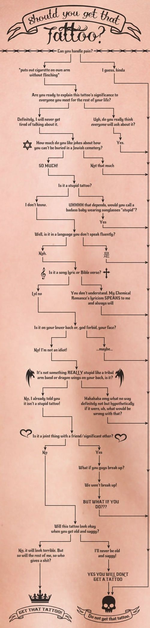 Bahahahahahaha!!!! This is too hilarious! Seriously people, no lower back tattoos and no song lyrics.