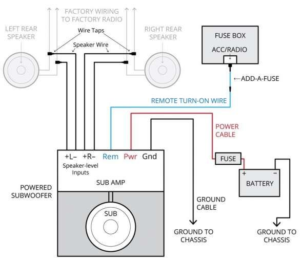 17 car active subwoofer wiring diagram  subwoofer wiring