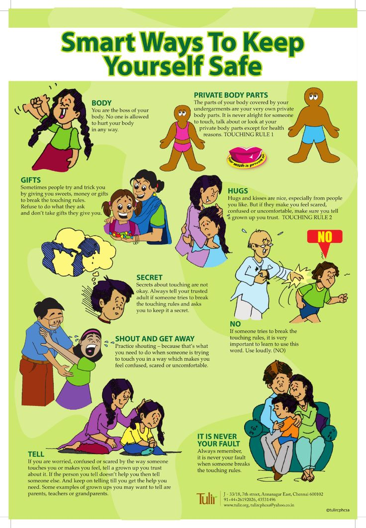 Pin by Mubbshar on saftey in 2020 Parenting safety, Kids