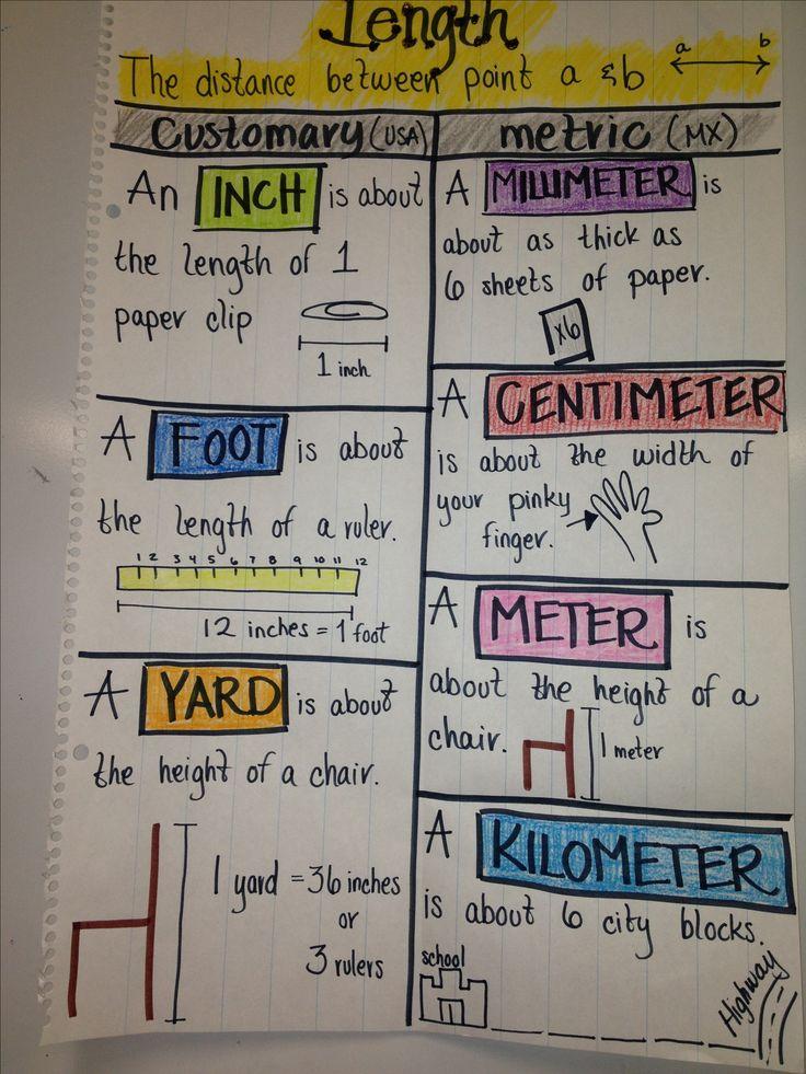 Length customary/metric