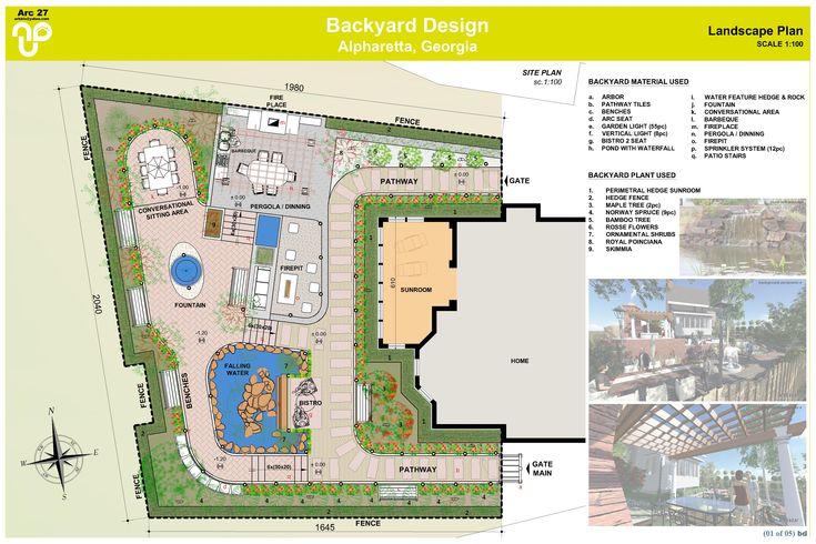 Captivating Landscape Design And Construction Gold Coast   Bathroom Design 2017 2018    Pinterest   Landscape Design Plans, Bathroom Designs And Landscape Designs Amazing Design