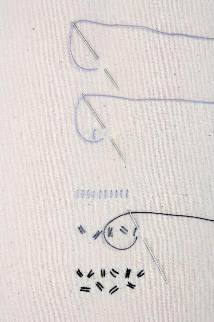 Aprende a bordar con estos tutoriales:   Punto atrás:        Punto de nudo:     Punto de cadeneta:     Punto de tallo:     Punto recto:  ...