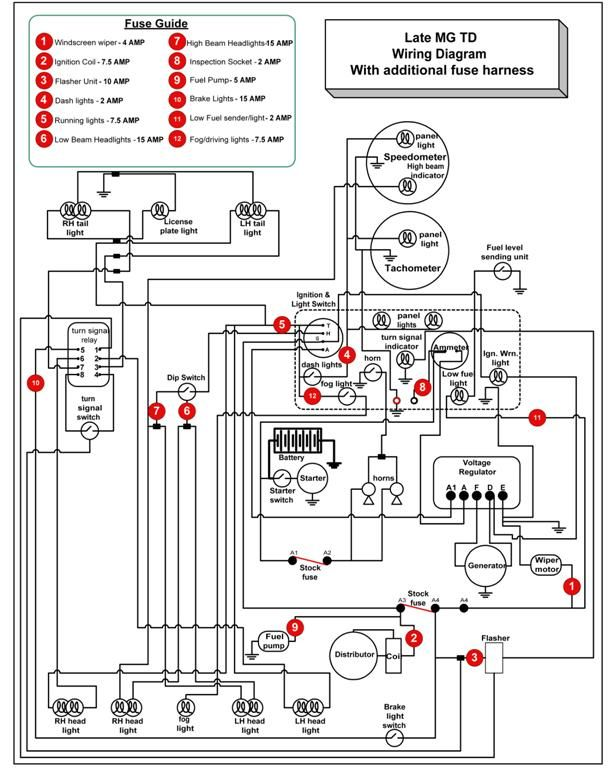 MGTD Wiring Diagram With Fuses Large MG TD Pinterest