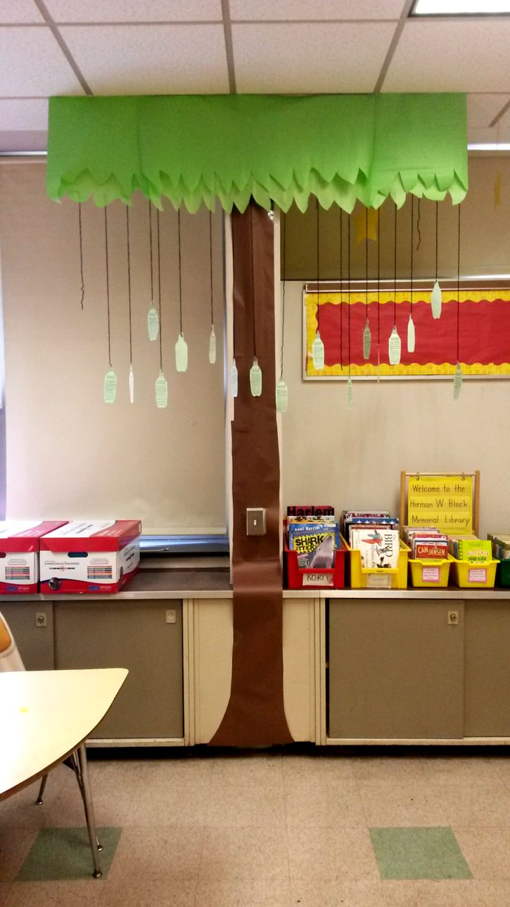 Because of Winn-Dixie celebration in Room 5 - We decorated our classroom to match settings in the story, we compared/contrasted the similarities and differences between the movie and the book, we worked on main idea, character analysis, and word work throughout the story. Check out the blog for more info!