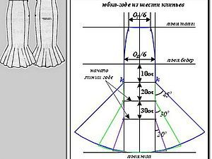 Цельноваляная юбка годе. Работа на сложном шаблоне.   Ярмарка Мастеров - ручная работа, handmade