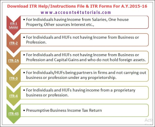 Best 25+ Income tax return ideas on Pinterest Income tax return - income tax extension form