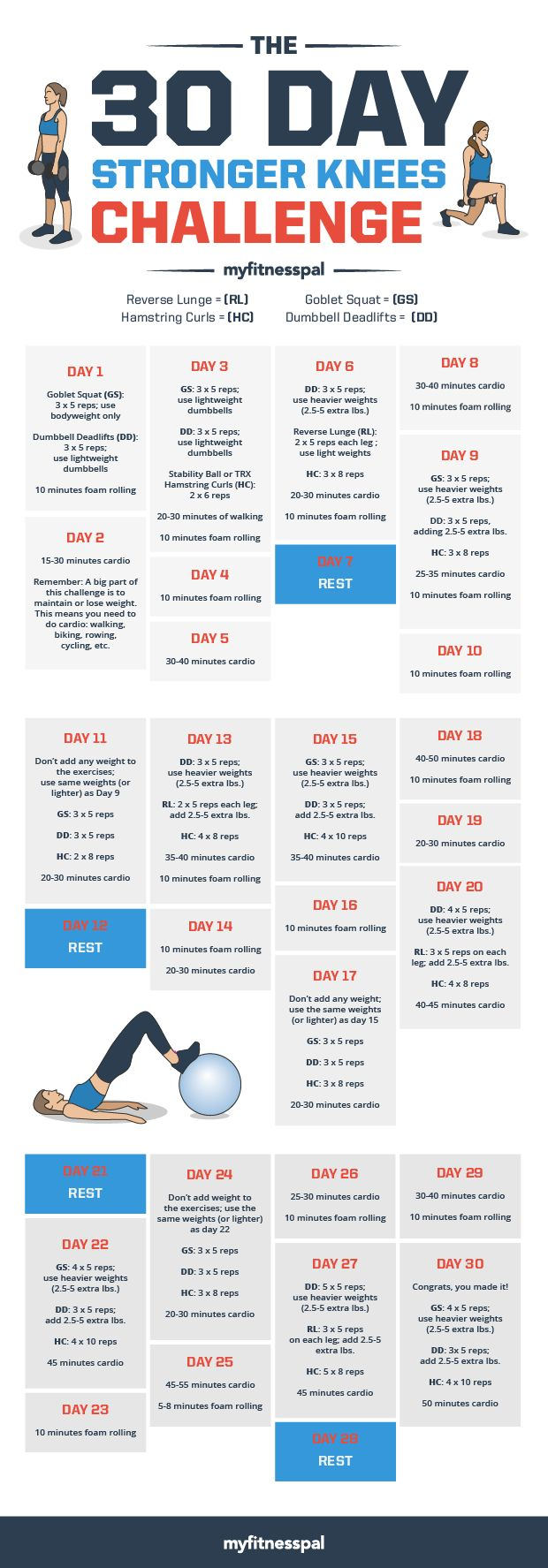 Do you suffer from chronic knee pain? This month, take The 30-Day Stronger Knees Challenge to build joint strength, improve mobility, and prevent injury. Your knees will thank you! #myfitnesspal