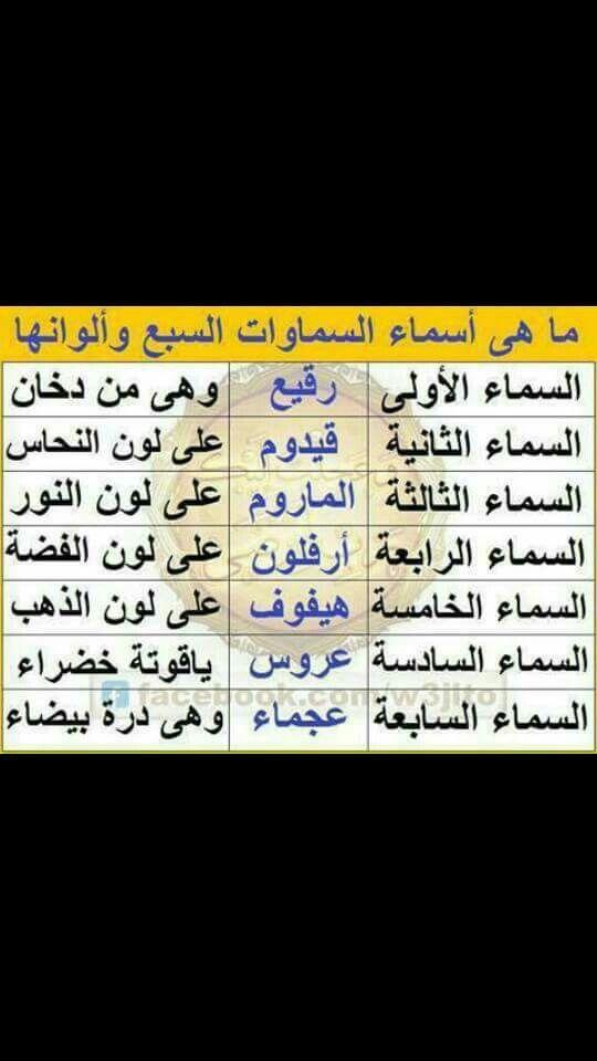 أسماء السماوات السبع وألوانها