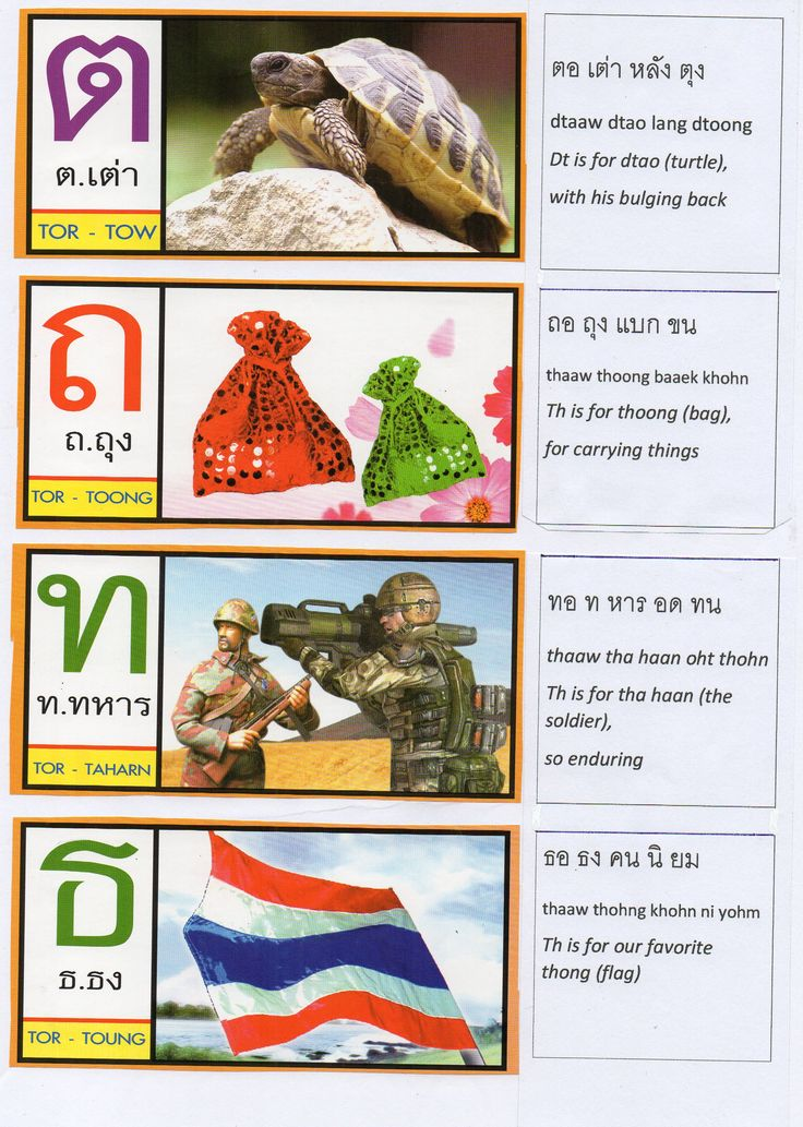 Thai Alphabet Song Lyrics page6