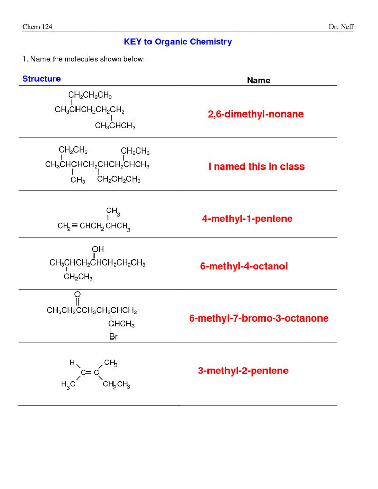 Worksheets Organic Chemistry Worksheet With Answers Pdf 1000 images about organic chem on pinterest structural formula chemistry infographic key to chemistry