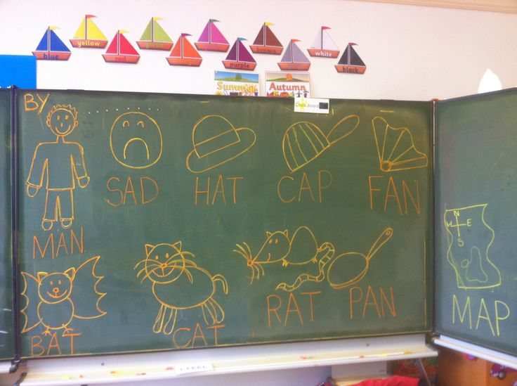 Learning about 'A family' CVC words (sounding out, writing and drawing)