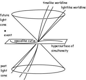 The Science and Art of the Diagrams: Culturing Physics and Mathematics, Part 1