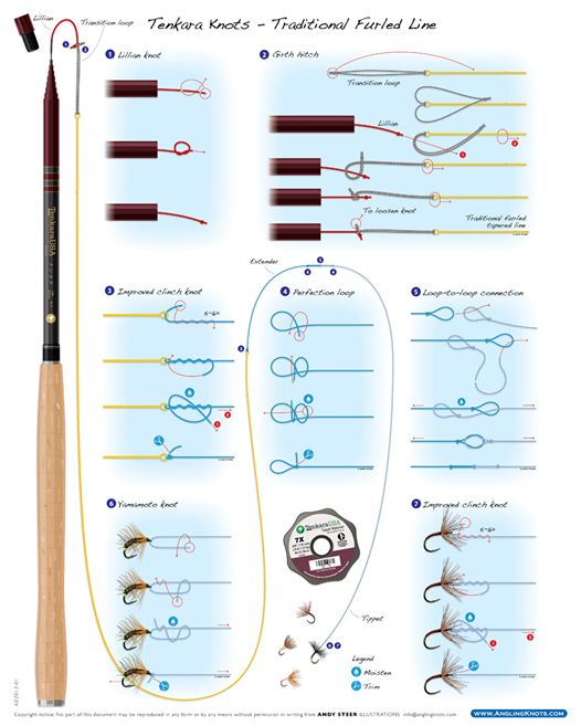 87 best tenkara fly tying images on pinterest fly tying for Fly fishing knots